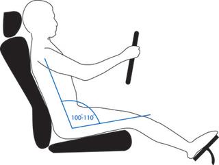 seat_angle